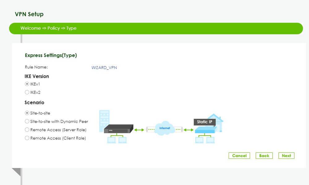 ZyWALL VPN2S VPN Firewall | Zyxel