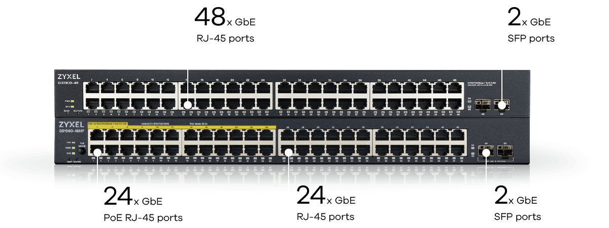 48-port GbE Smart Managed PoE Switch with GbE Uplink ZyXEL GS1900-48HPV2