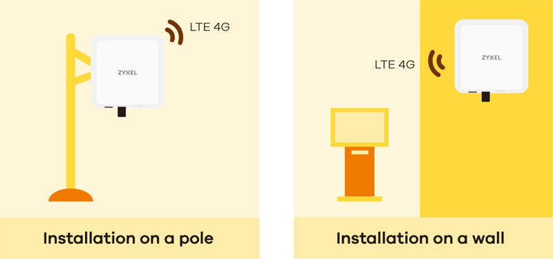 LTE7480-M804, Easy installation
