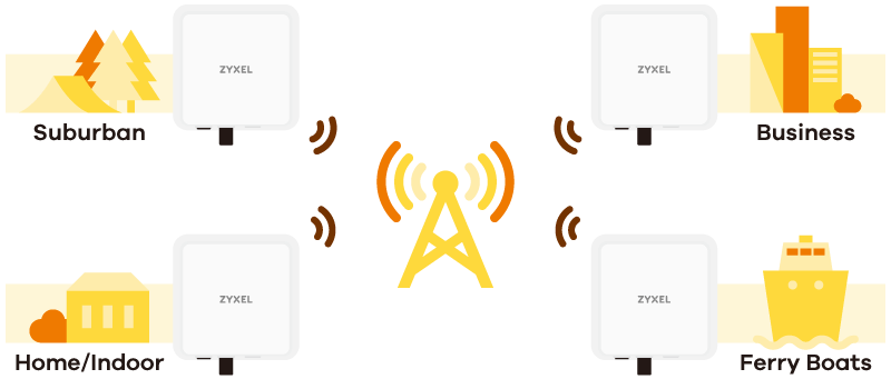 LTE7480-M804, Built-In 4x4 MIMO high-gain antenna