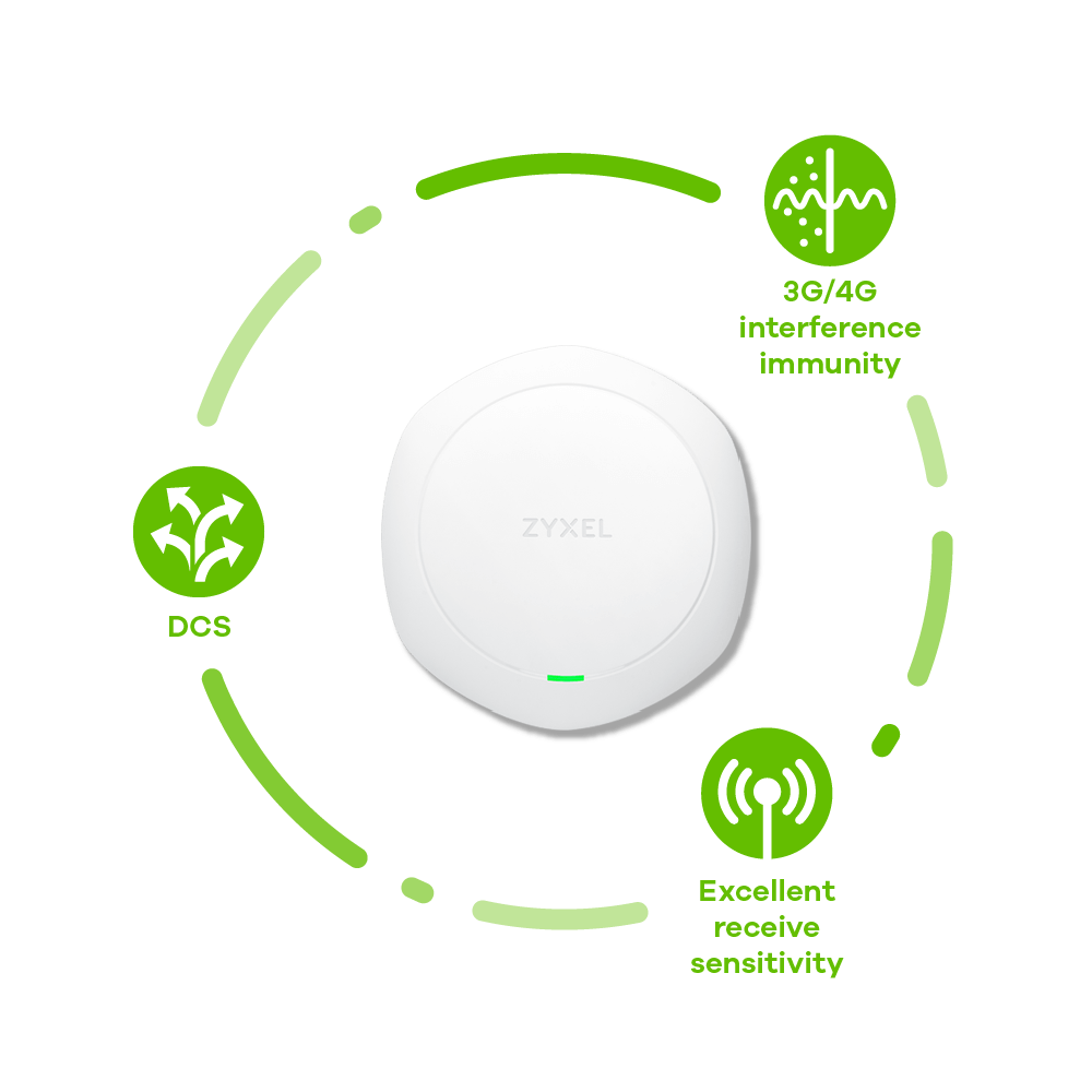 Optimized wireless experience with advanced features