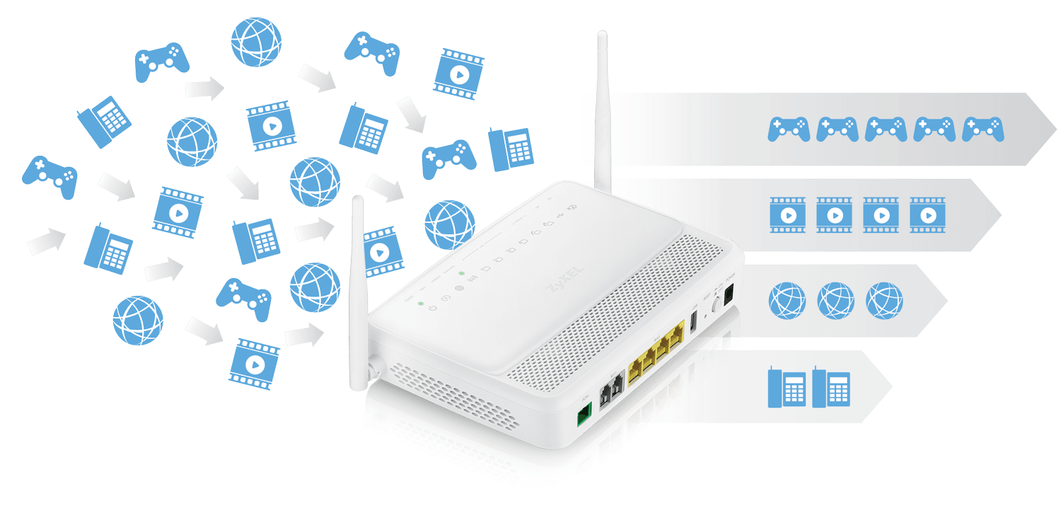 PMG5317-T20A, Wireless N GPON HGU with 4-port GbE Switch