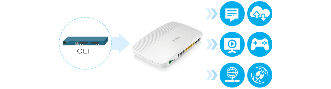 PMG5317-T20B, Wireless N GPON HGU with 4-port GbE Switch