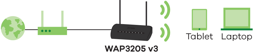 WAP3205 v3, Wireless N300 Access Point