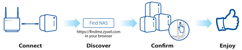 NAS326 - Start using ZyXEL NAS instantly with help from FindMe