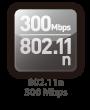 802.11n_300mbps